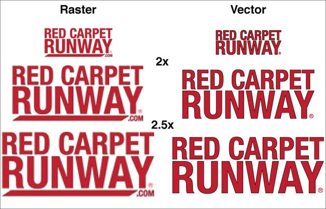 Raster v. Vector Images